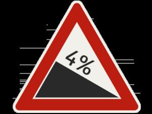 4% regel bij Fire. Wat is dat en is het haalbaar?